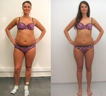 Experience using Kate in London before and after the Keto Guru